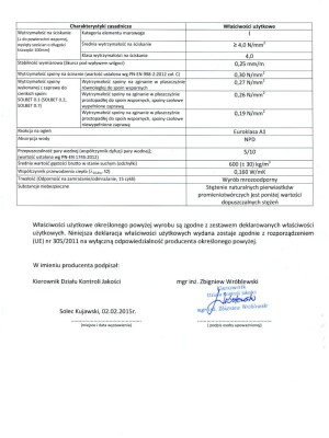 Certyfikat_solbet_2_2_setler